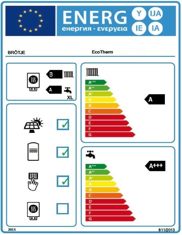 Modul zur Erstellung des neuen ErP-Labels